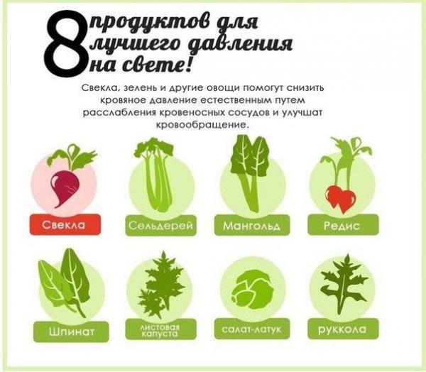 Здоровое и правильное питание вместо диеты!