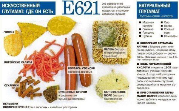 Эффективные диеты, упражнения для похудения, правильное питание
