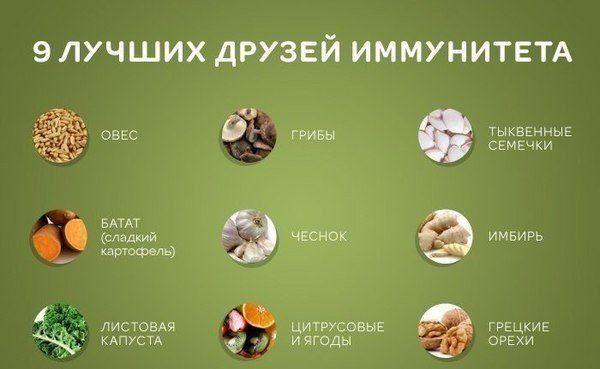 Похудеть без диеты просто, если питаться правильно