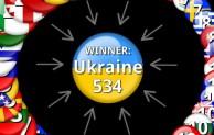 Датское жюри на «Евровидении-2016»  вместо нуля дало Украине 12 баллов