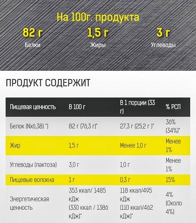 протеин_купить_в_ереване_бинаспорт_армения